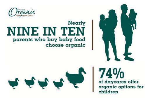 organic-popular
