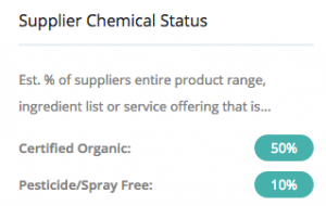 A suppliers Chemical Status