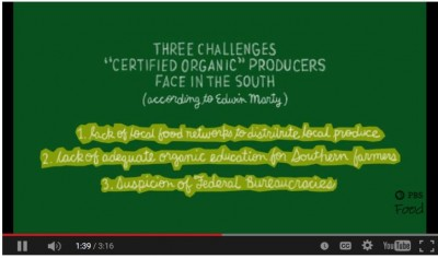 face certification - kmow your local farmer