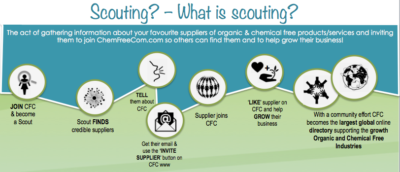 Scouting - invite friends and businesses to join the chemical free community