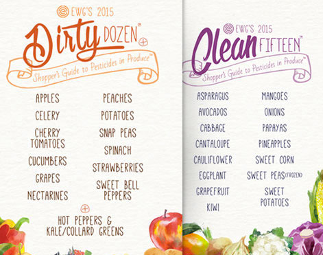 clean 15 dirty dozen