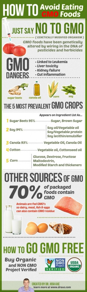 How-to-Avoid-GMO-Foods