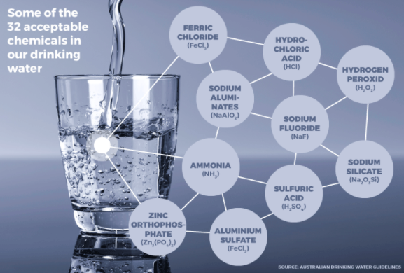 Chemical Free Community -chemicals in our drinking water